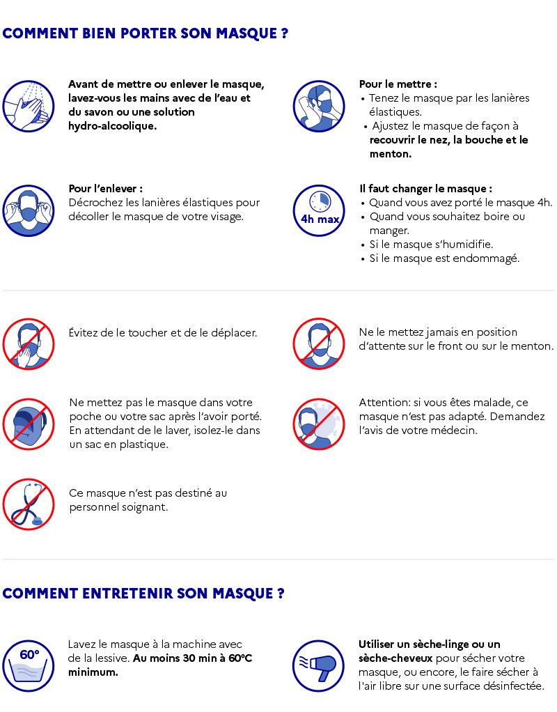 Comment bien porter son masque - Montpellier Management