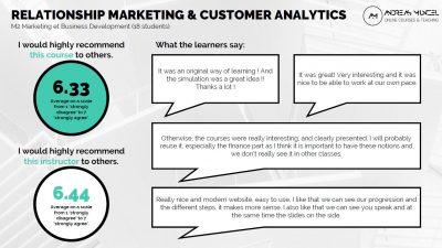 Résultat du feedback des étudiants en M2 Marketing et Business Development